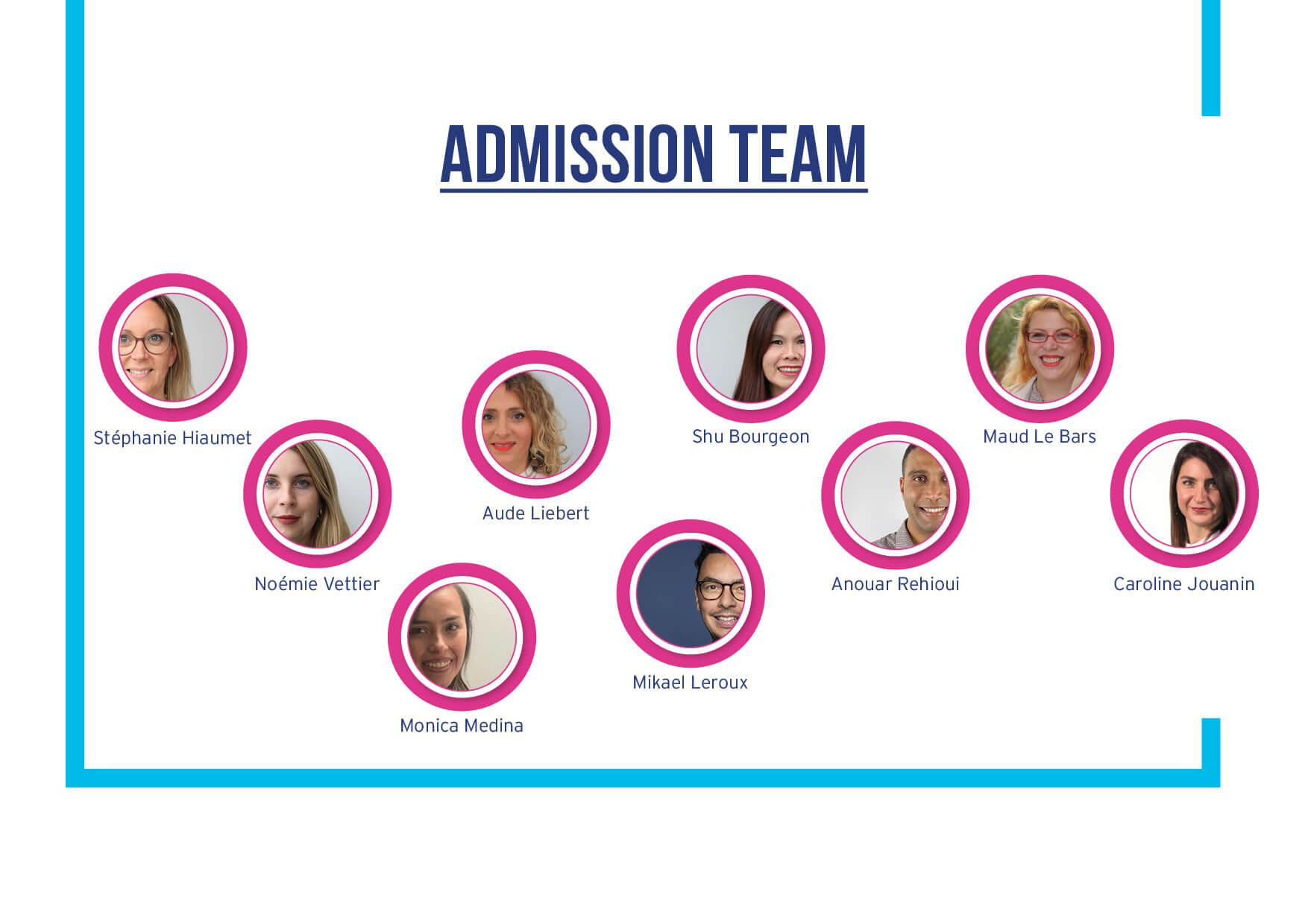 Admission Rennes SB